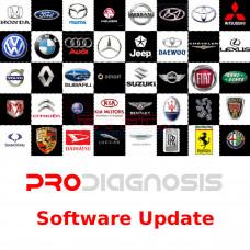 2021 ProDiagnosis Software update